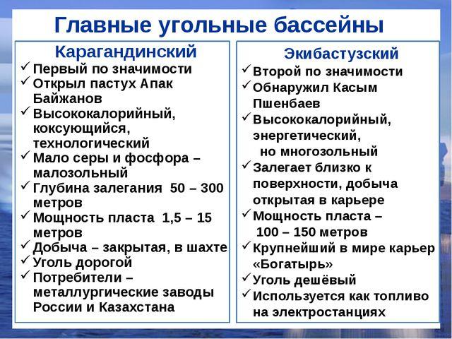 Главные угольные бассейны Карагандинский Первый по значимости Открыл пастух...