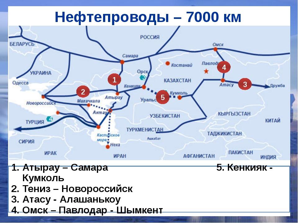 Нефтепроводы – 7000 км 1 3 2 5 4 Атырау – Самара 5. Кенкияк - Кумколь Тениз –...