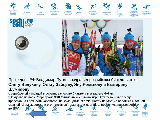 Сноубординг Алена Игоревна Заварзина  Бронзовый призёр олимпиады в Сочи (20...