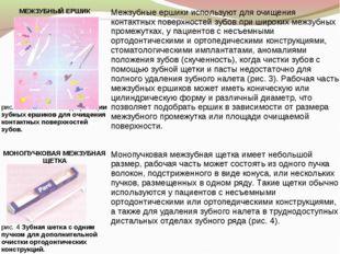 МЕЖЗУБНЫЙ ЕРШИК рис. 3 Различные модификации зубных ершиков для очищения кон