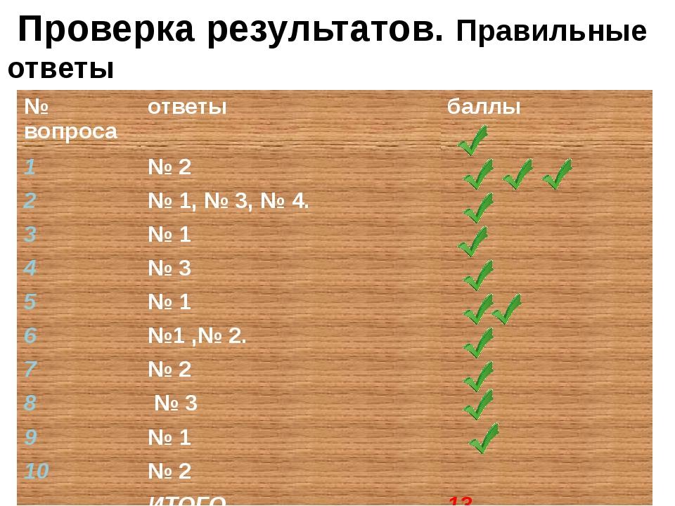 Проверка результатов. Правильные ответы № вопроса ответы баллы 1 № 2 2 № 1,№...