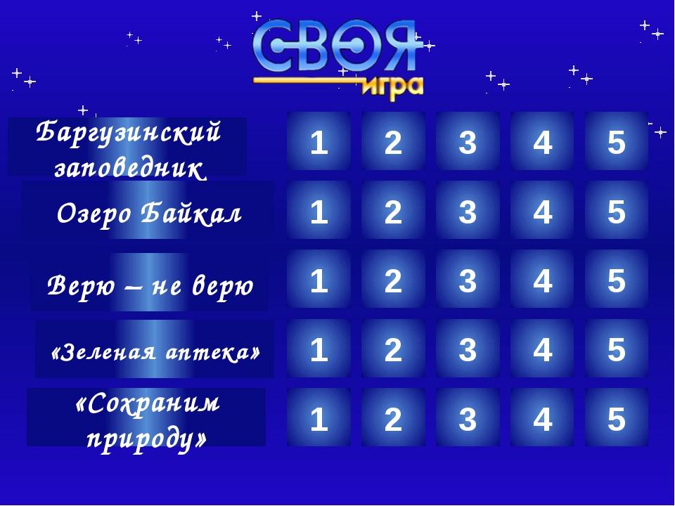 Озеро Байкал Как по-бурятски звучит Байкал ? 2 Категория Ваш вопрос Ответ