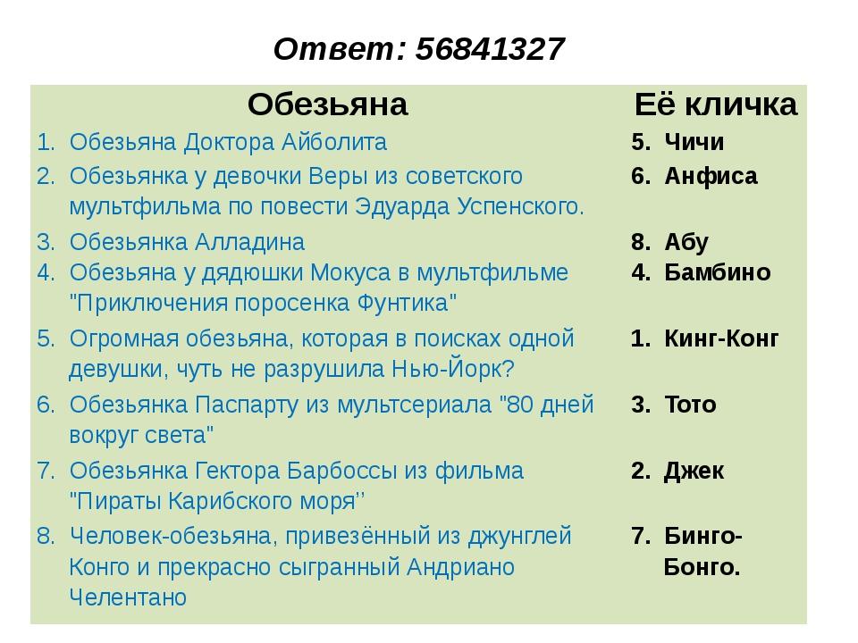 Ответ: 56841327 Обезьяна Её кличка 1.ОбезьянаДоктора Айболита 5.Чичи 2. Обезь...