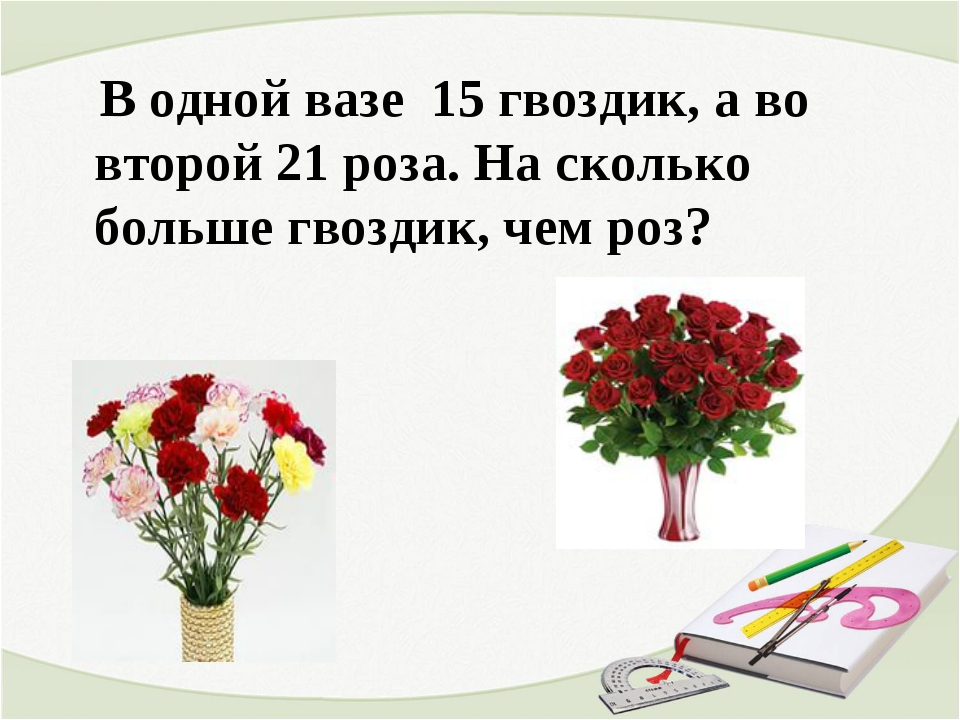 В одной вазе 15 гвоздик, а во второй 21 роза. На сколько больше гвоздик, чем...