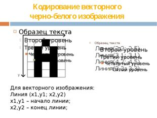 Кодирование векторного черно-белого изображения Для векторного изображения: