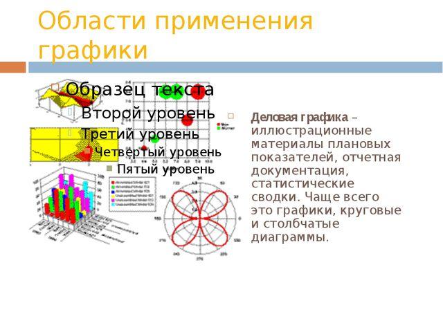 Области применения графики Деловая графика – иллюстрационные материалы плано...