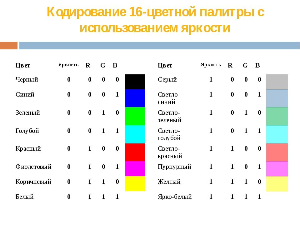 Кодирование 16-цветной палитры с использованием яркости