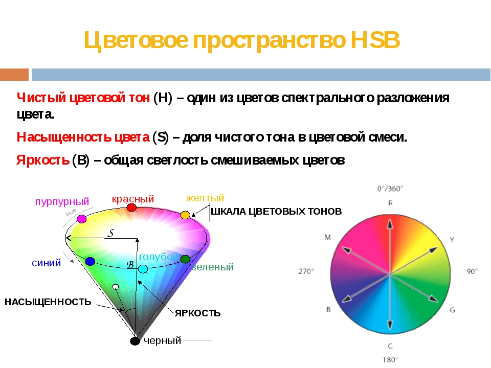 Цветовое пространство HSB