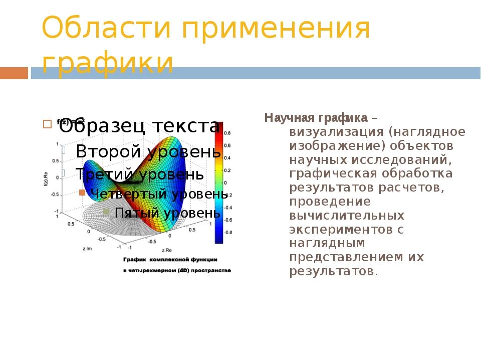 Области применения графики Научная графика – визуализация (наглядное изображ...
