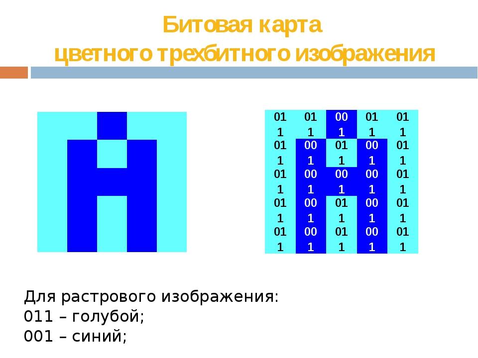 Битовая карта  цветного трехбитного изображения Для растрового изображения:...
