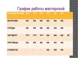 График работы мастерской ПОНЕДЕЛЬНИК И/О И/О И/О И/О 9А 9А ВТОРНИК 9А 9А 9А 8