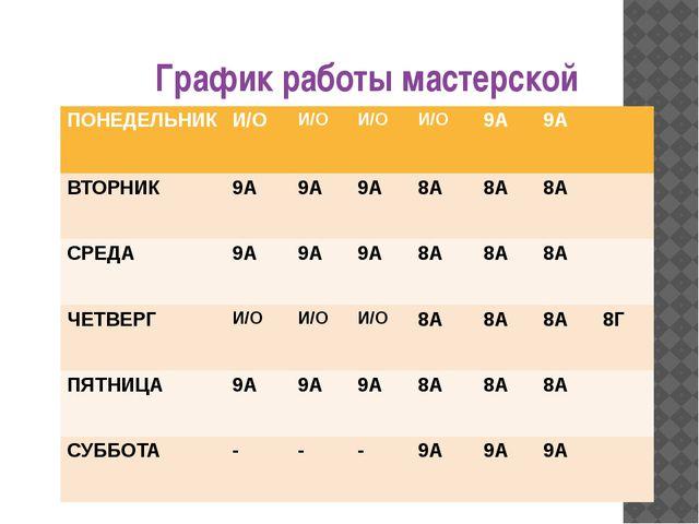 График работы мастерской ПОНЕДЕЛЬНИК И/О И/О И/О И/О 9А 9А ВТОРНИК 9А 9А 9А 8...