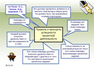 * по Полат Е.С., Чечель И.Д., Шамовой Т.И. Правила и принципы успешности прое