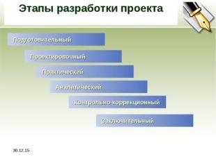 * Этапы разработки проекта Подготовительный Проектировочный Практический Анал