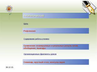 * Аналитический Цель Рефлексия Содержание работы ученика Сравнение планируемы