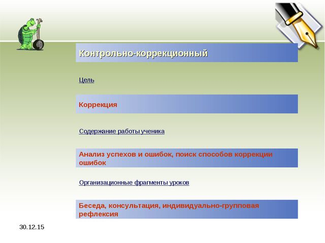 * Контрольно-коррекционный Цель Коррекция Содержание работы ученика Анализ ус...