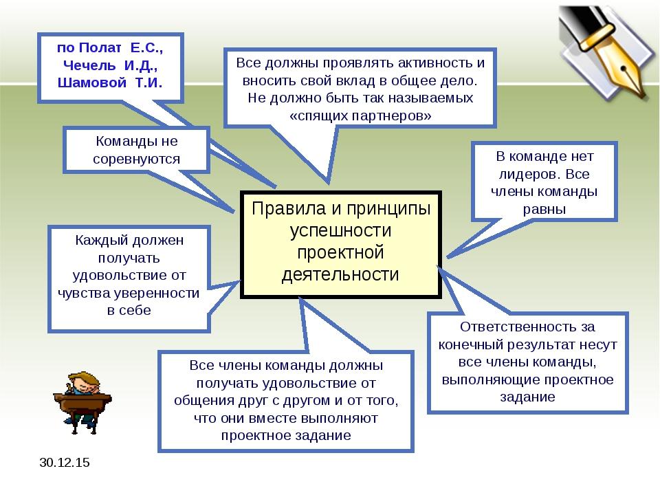 * по Полат Е.С., Чечель И.Д., Шамовой Т.И. Правила и принципы успешности прое...
