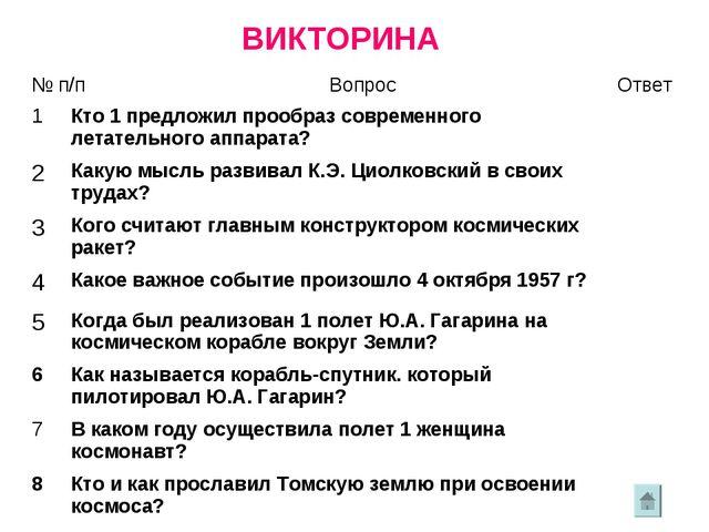 ВИКТОРИНА № п/пВопросОтвет 1Кто 1 предложил прообраз современного летатель...