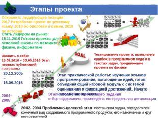 2002- 2004 Проблемно-целевой этап постановка задач, определялся конечный вид