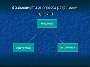 В зависимости от способа разрешения выделяют Конфликты Продуктивные Деструкти