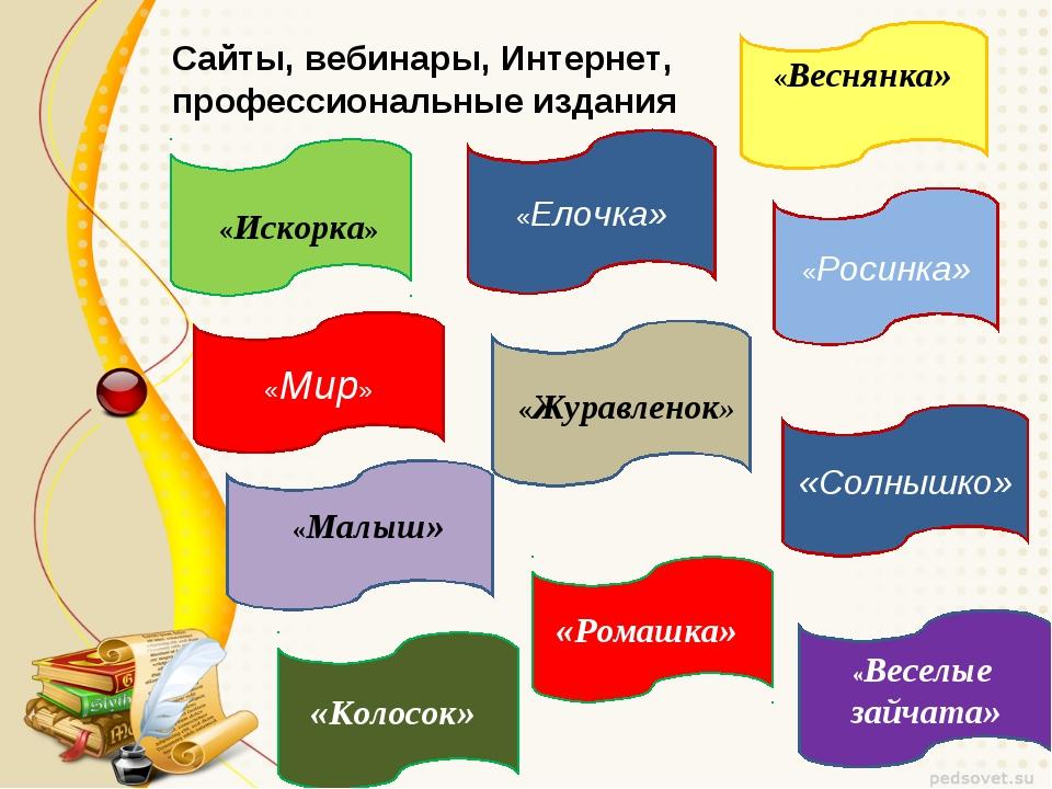 «Мир» «Искорка» «Веснянка» «Малыш» «Журавленок» Сайты, вебинары, Интернет, пр...