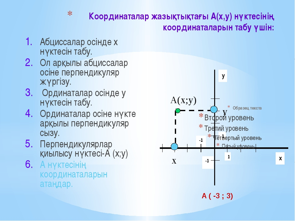 Координаталар жазықтықтағы А(х,у) нүктесінің координаталарын табу үшін: Абцис...