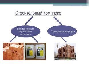 Строительный комплекс Промышленность строительных материалов Строительная инд
