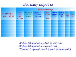 40-бен 30 аралығы – 5 (өте жақсы) 30-бен 20 аралығы – 4 (жақсы) 20-мен 10 ара