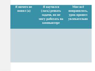 Я ничего не понял(а) Я научился (лась) решать задачи, но немогу работатьна ко