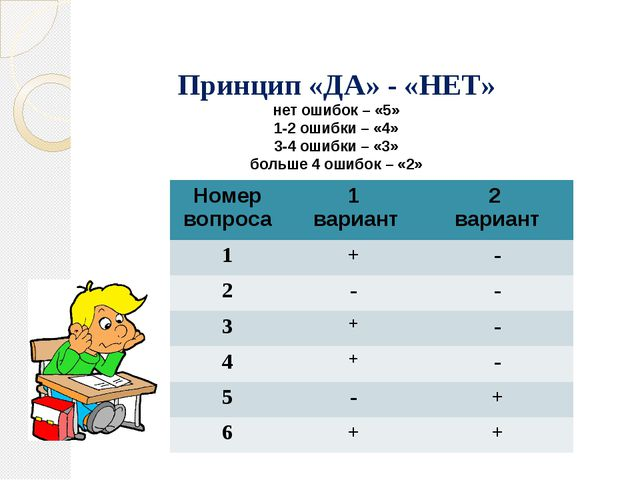 Принцип «ДА» - «НЕТ» нет ошибок – «5» 1-2 ошибки – «4» 3-4 ошибки – «3» боль...