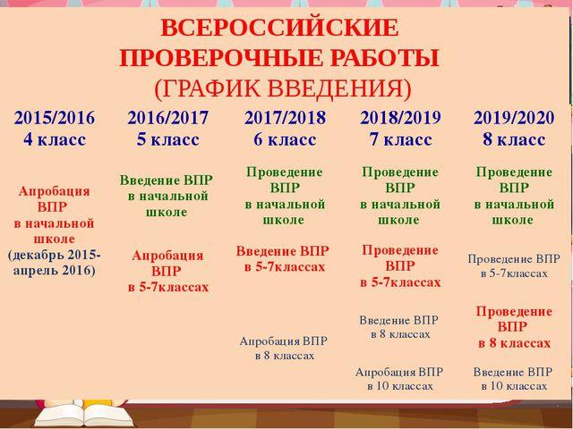 Календарно-тематическое планирование по алгебре 8 класс макарычев 2018-2018 год