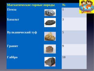 Магматические горные породы№ Пемза 1 Базальт 3 Вулканический туф 5 Гранит