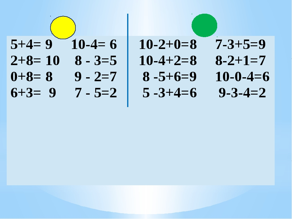5+4=9 10-4= 6 10-2+0=8 7-3+5=9 2+8=10 8 - 3=5 10-4+2=88-2+1=7 0+8=8 9 - 2=7...