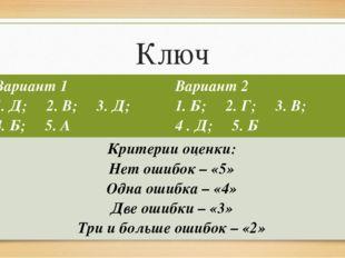 Ключ Вариант 1 1. Д; 2. В; 3. Д; 4. Б; 5. А Вариант 2 1. Б; 2. Г; 3. В; 4 . Д