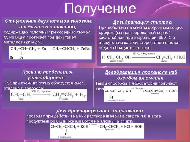Получение Отщепление двух атомов галогена от дигалогеноалканов, содержащих га...
