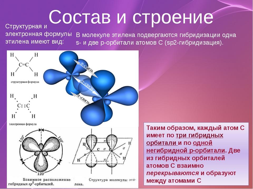 Состав и строение Структурная и электронная формулы этилена имеют вид: В моле...
