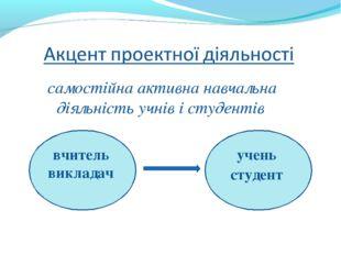 самостійна активна навчальна діяльність учнів і студентів