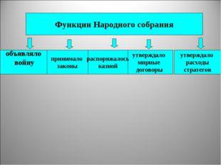Функции Народного собрания принимало законы утверждало расходы стратегов утве