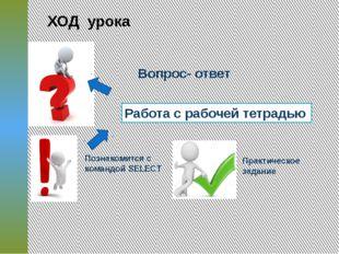 ХОД урока Вопрос- ответ Работа с рабочей тетрадью Практическое задание Познак