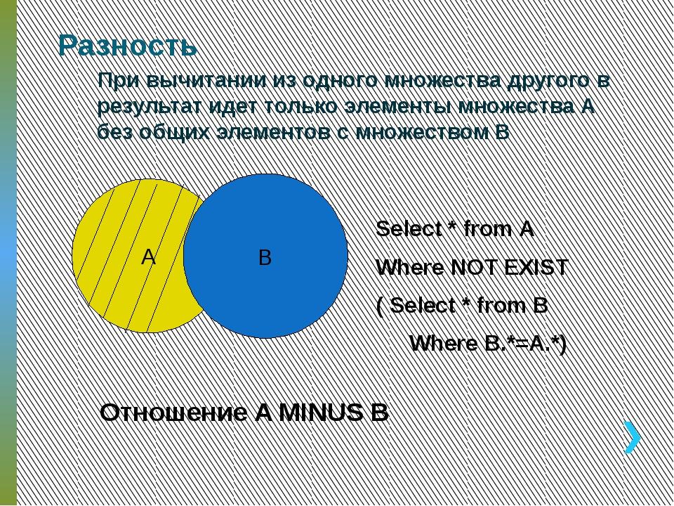 Рабочая тетрадь. Задание 1 (лаб. № 6) ПредложениеSQL Описание Обязательное S...