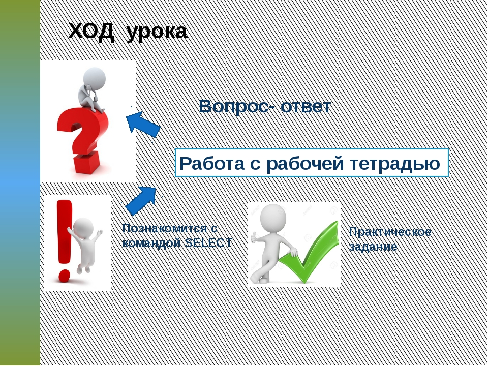 ХОД урока Вопрос- ответ Работа с рабочей тетрадью Практическое задание Познак...