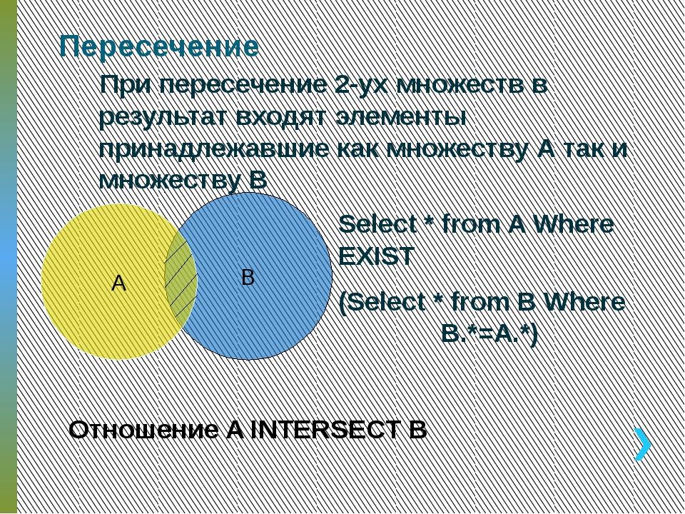 Разность Для тех же отношений А и В, вычитание имеет вид Отношение A MINUS B...
