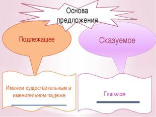 Подлежащее Сказуемое Именем существительным в именительном падеже Глаголом Ос