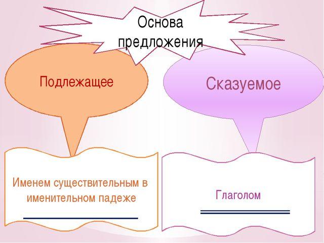 Подлежащее Сказуемое Именем существительным в именительном падеже Глаголом Ос...