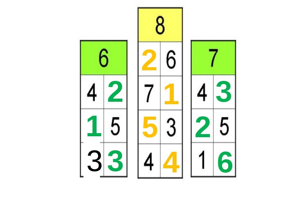 2 1 3 3 2 1 5 4 3 2 6