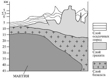 http://www.plam.ru/ekolog/estestvoznanie_i_osnovy_yekologii/i_023.jpg