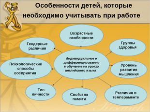 Особенности детей, которые необходимо учитывать при работе Индивидуальное и