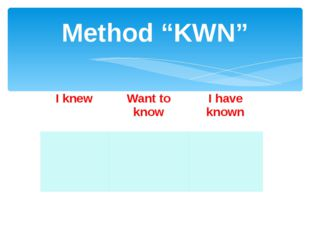 "Method ""KWN"" I knew Want to know I have known"