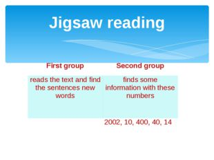 Jigsaw reading First group Second group reads the text and find the sentences