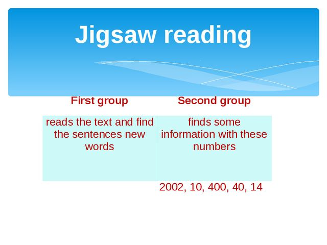 Jigsaw reading First group Second group reads the text and find the sentences...